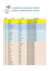 Fichier PDF palmares du concours fc2014