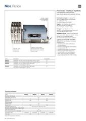 Fichier PDF 90 nice doc rondo