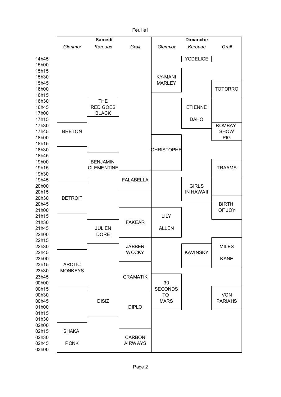 Line up Charrues_nonoff.pdf - page 2/4