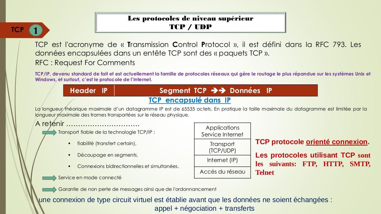 Présentation PowerPoint par Mokhtar - Cours 2014 L3 EB TCP