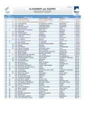 classement france esc clg 2014 1400876737982