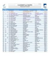classement france esc lyc 2014 1400771464283