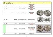 repertoire des monnaies en argent de julia domna