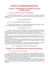 Fichier PDF svt partie 6