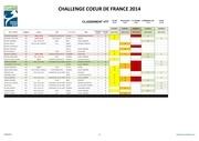 resultat ccdf au 01 juin 2014 clst vtt