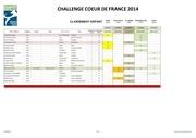 resultats ccdf au 01 juin 2014 classement enfant