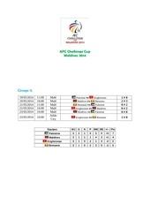 Fichier PDF afc challenge cup 2014