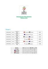 afc women s championship 2014