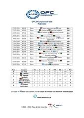 ofc u20 championship 2014