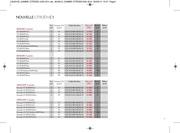 tarif citroEn c1 juin 2014