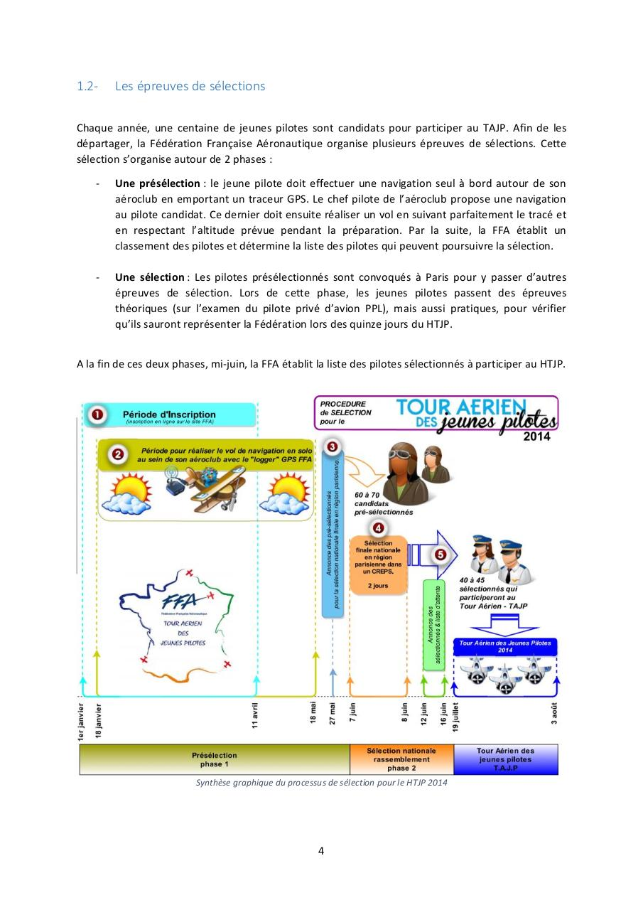 Dossier_sponsoring_HTJP_TANGUY_NICOLAS.pdf - page 4/17