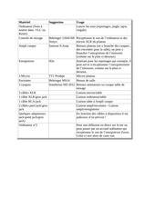 Fichier PDF materiel web radio