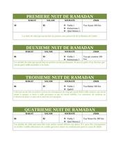 priere ramadan