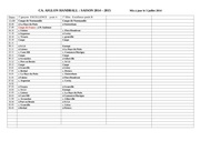calendrier hand 2014 2015 seniors