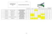 2014 championnat de bretagne mer classement general