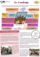 Fichier PDF cambodge