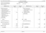 ffm compte de resultat synthetique 2012