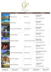 Fichier PDF museums