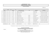 t1 planning examens s6 session 1 2013 2014 1