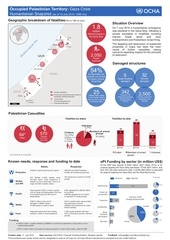 humanitarian snapshot 11july2014 opt v1