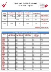 rapport general 13 07 2014