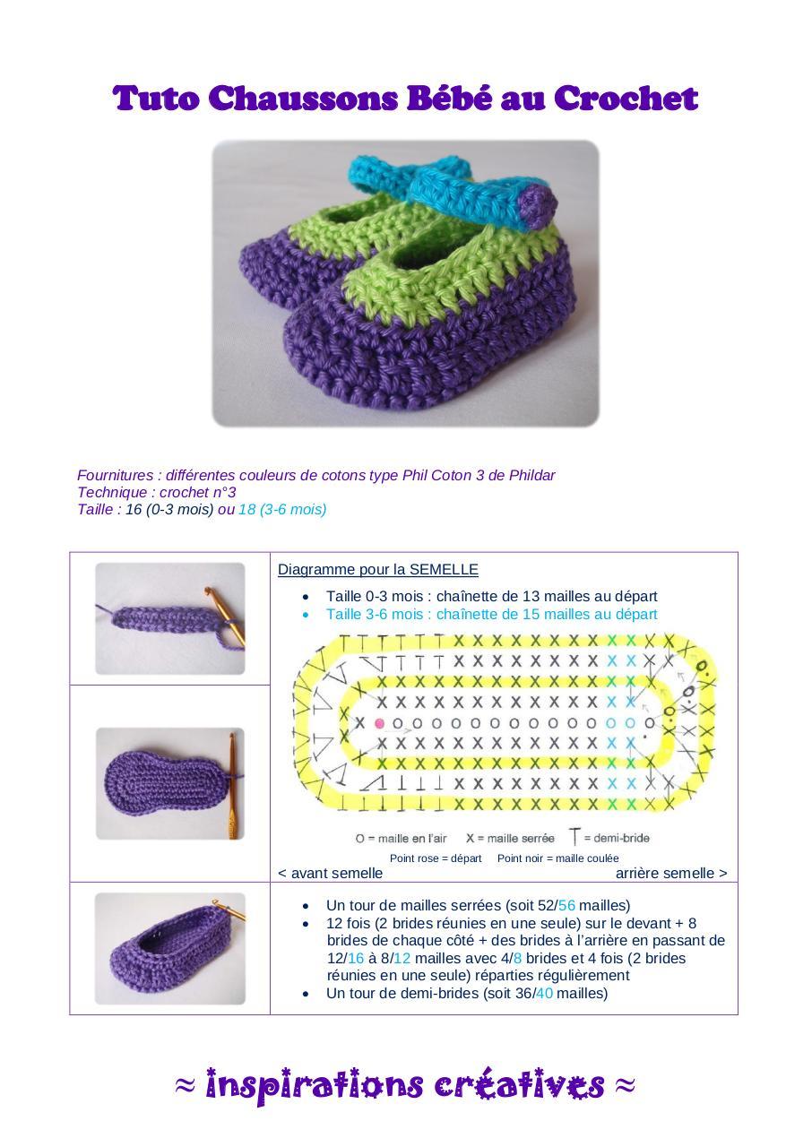 tuto chaussons bebe au crochet par mum 39 s fichier pdf. Black Bedroom Furniture Sets. Home Design Ideas