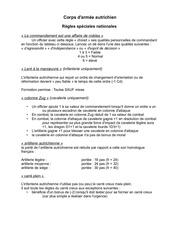Fichier PDF empire autriche