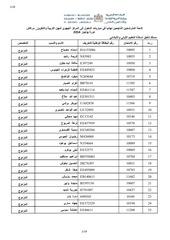 Fichier PDF resultat final primcrmef2014