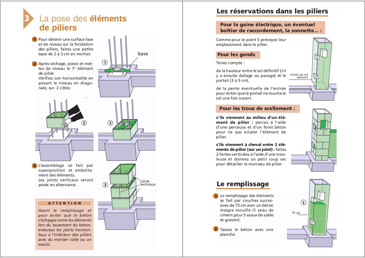 Element Pilier Leroy Merlin macombi. reechpdf par grok - installer un portail guide