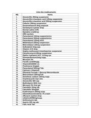 liste des medicaments