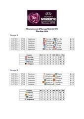uefa u19 w 2014