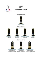grades marine nationale