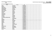 groupes des stages 3eme annee 2014 2015