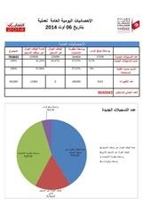 isie rapport general 06 08 2014