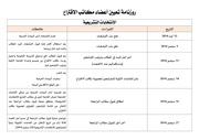 isie calendrier candidatures bureaux vote