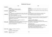 Fichier PDF prog francaisce1 ce2