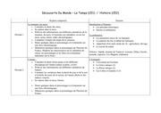 Fichier PDF prog temps histoire ce1 ce2