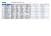 classement gp2 2014