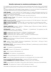Fichier PDF mutuelles remboursant psy