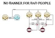 Fichier PDF schema banners