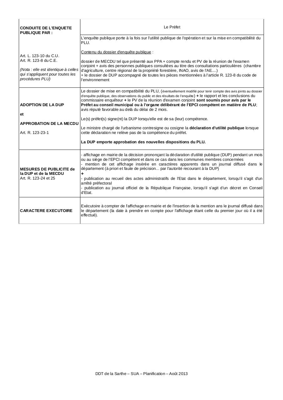 Aperçu du document Procedure_Declaration_utilite_publique_cle5a91cf.pdf - page 2/2