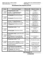Fichier PDF deroulement d une sequence 5 ap2014 2015 1