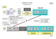 Fichier PDF conduite ruches tableaux