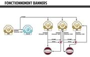 Fichier PDF fonctionnement banners