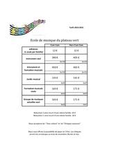 Fichier PDF tarifs 2014 2015