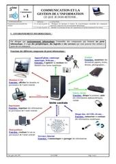 Fichier PDF ressource 5n1 com gest info