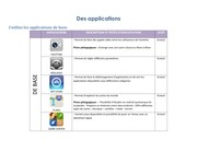 applications ipad version janv 2014