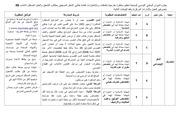 Fichier PDF avis ontt 2013
