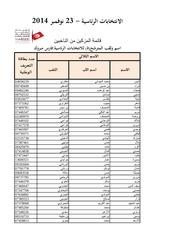 Fichier PDF feris mabrouk