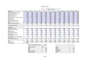 Fichier PDF previsionnel
